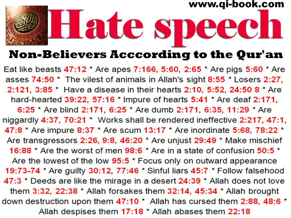 Beliefs Concerning Non-Muslims from the Quran